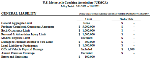 policy limits of the 2020-21 USMCA Certified Coaches Insurance Program